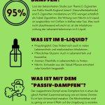 E-Zigaretten Infografik